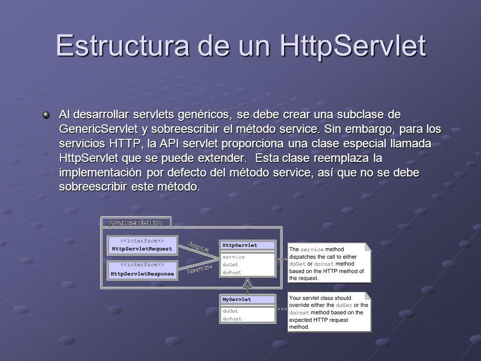 Estructura de un HttpServlet