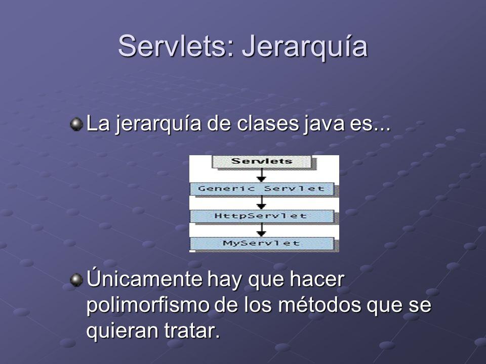 Servlets: Jerarquía La jerarquía de clases java es...