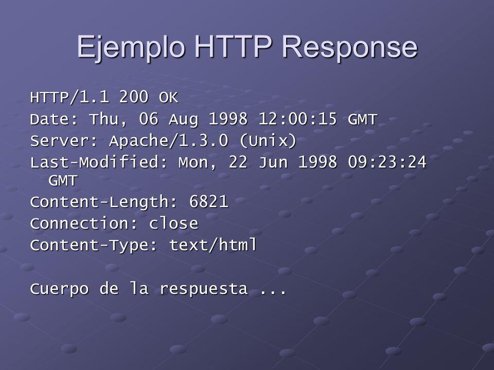 Ejemplo HTTP Response HTTP/1.1 200 OK