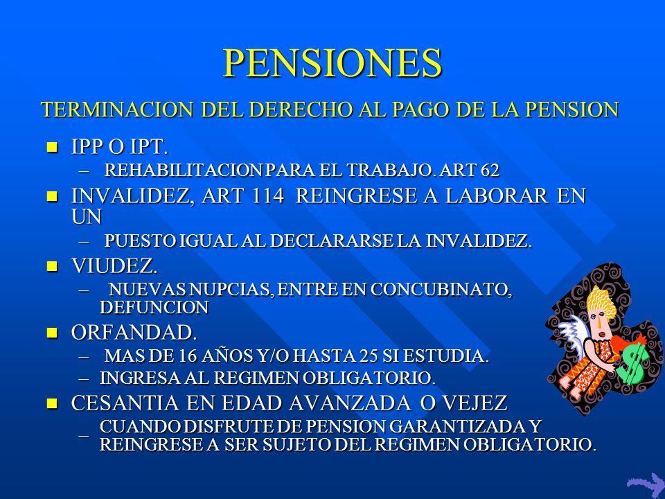 PENSIONES TERMINACION DEL DERECHO AL PAGO DE LA PENSION IPP O IPT.