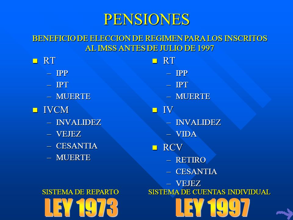 PENSIONES LEY 1973 LEY 1997 RT IVCM RT IV RCV