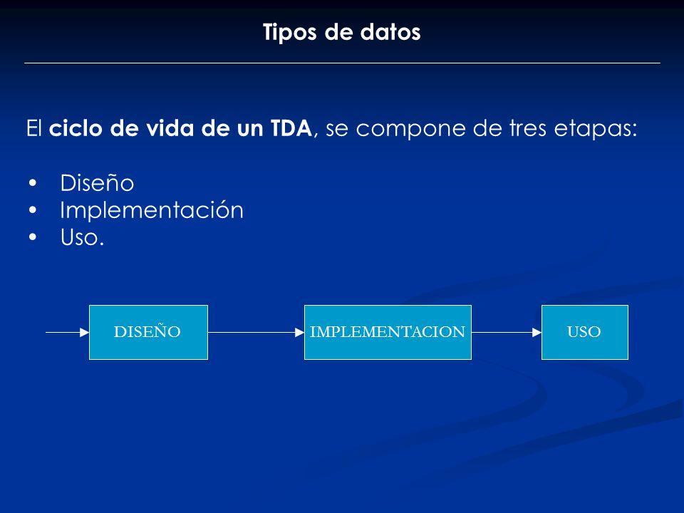 El ciclo de vida de un TDA, se compone de tres etapas: Diseño