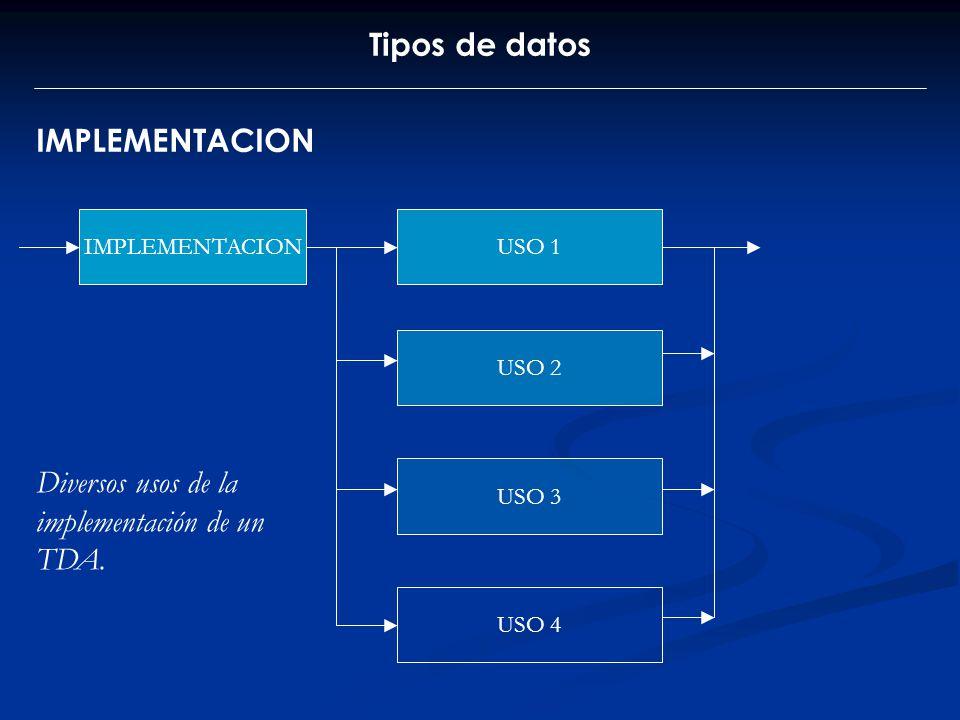 Diversos usos de la implementación de un TDA.