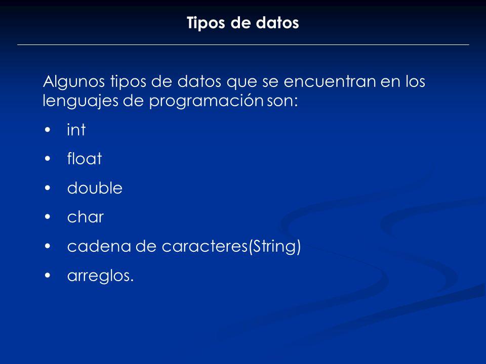 Tipos de datos Algunos tipos de datos que se encuentran en los lenguajes de programación son: int.