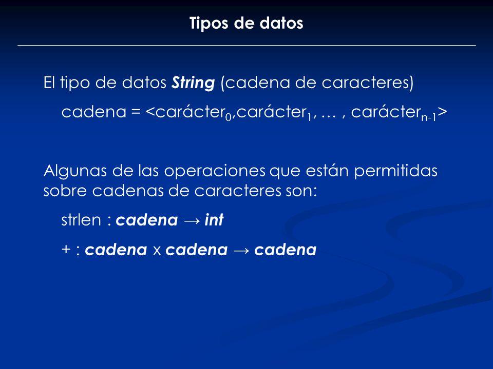 Tipos de datos El tipo de datos String (cadena de caracteres) cadena = <carácter0,carácter1, … , caráctern-1>