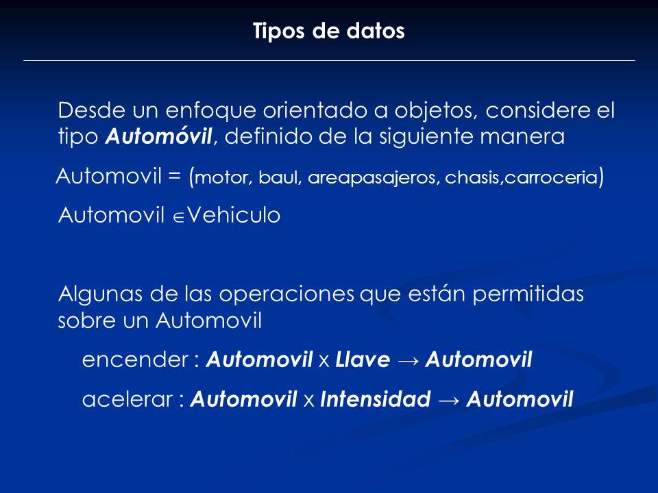 Tipos de datos Desde un enfoque orientado a objetos, considere el tipo Automóvil, definido de la siguiente manera.