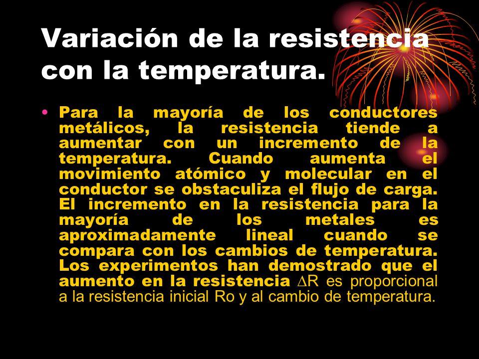 Variación de la resistencia con la temperatura.