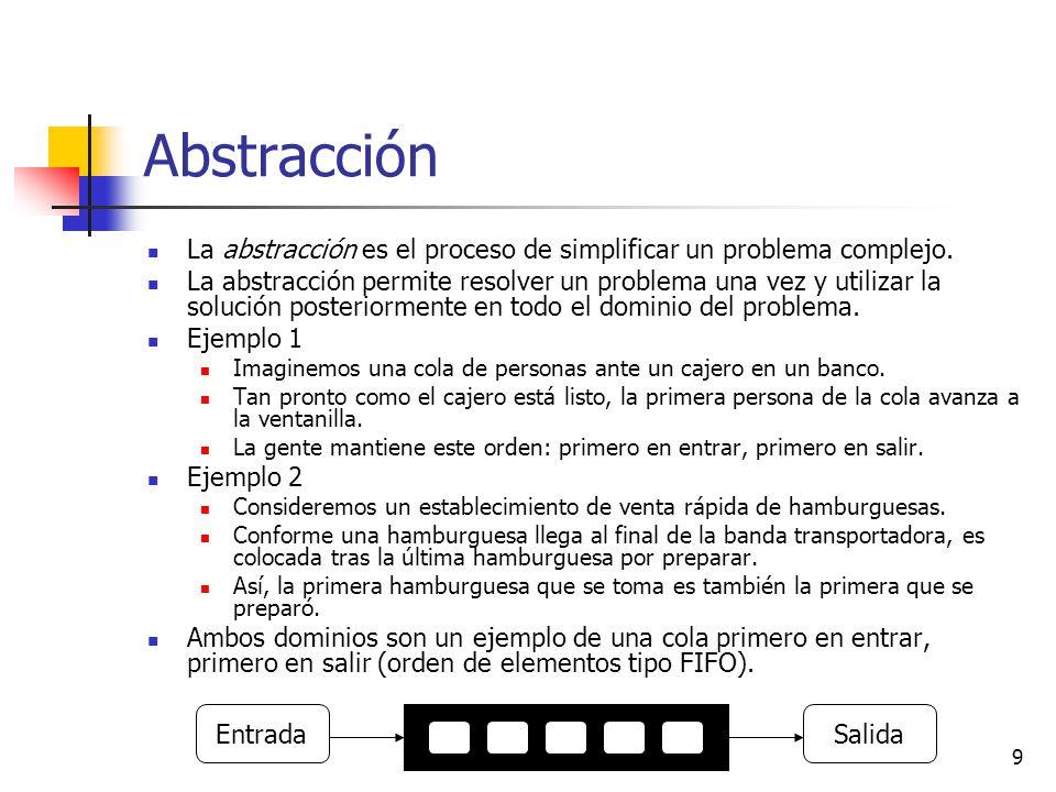 Abstracción La abstracción es el proceso de simplificar un problema complejo.