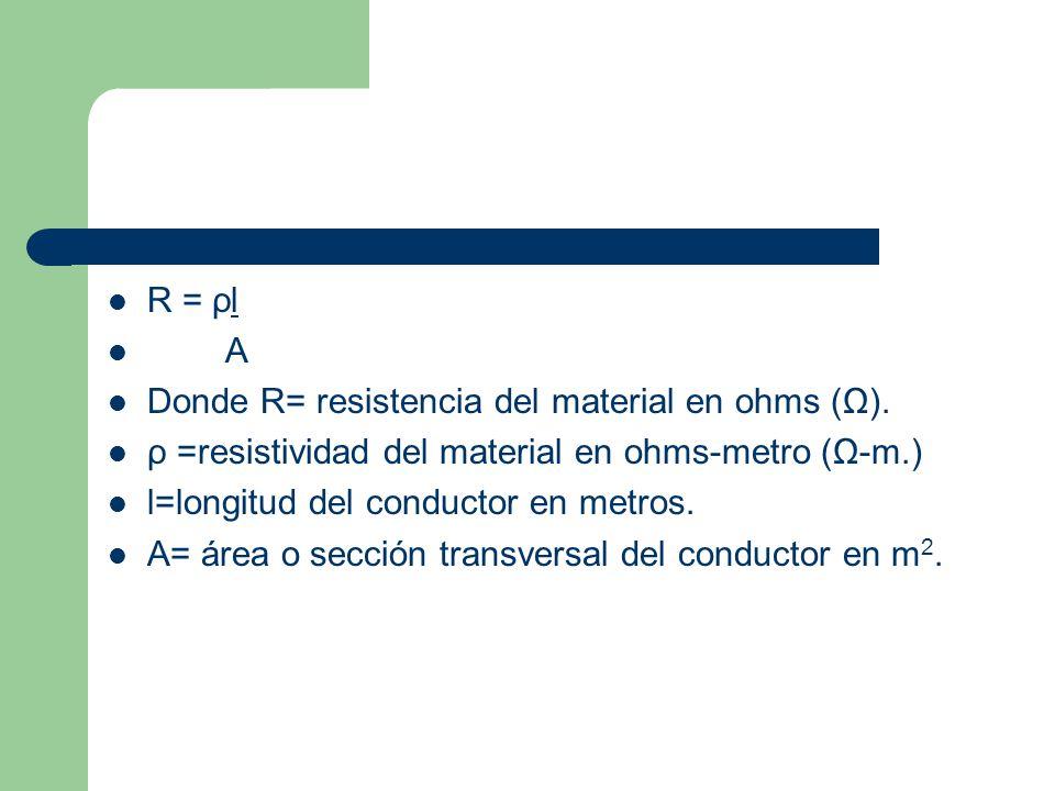 R = ρl A. Donde R= resistencia del material en ohms (Ω). ρ =resistividad del material en ohms-metro (Ω-m.)