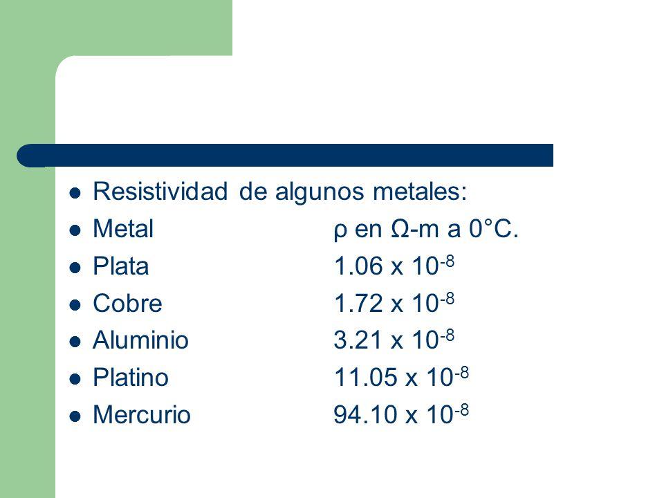 Resistividad de algunos metales: