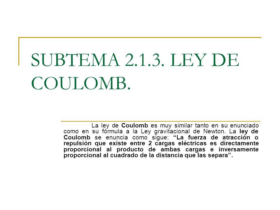 SUBTEMA 2.1.3. LEY DE COULOMB.