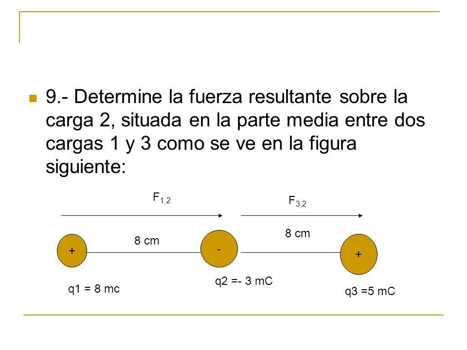 9.- Determine la fuerza resultante sobre la carga 2, situada en la parte media entre dos cargas 1 y 3 como se ve en la figura siguiente: