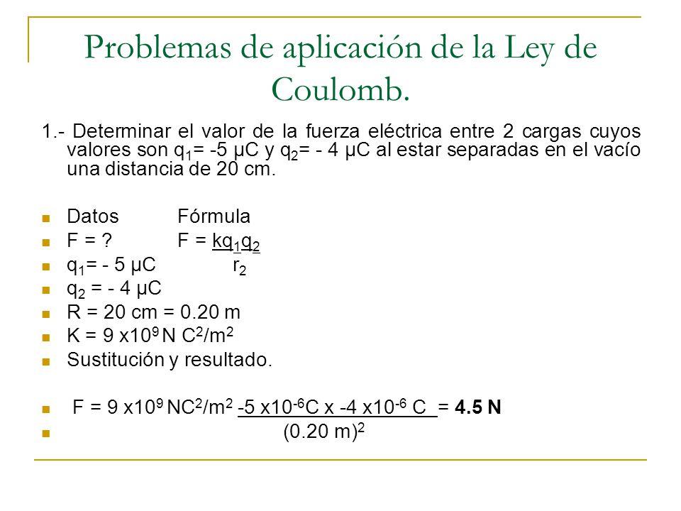 Problemas de aplicación de la Ley de Coulomb.