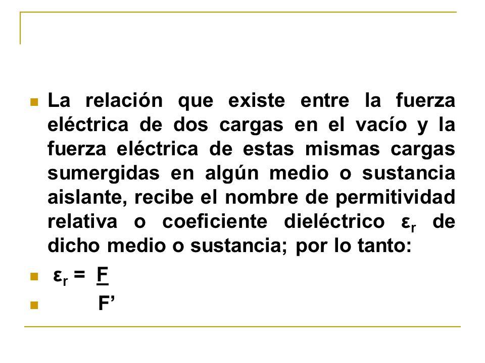 La relación que existe entre la fuerza eléctrica de dos cargas en el vacío y la fuerza eléctrica de estas mismas cargas sumergidas en algún medio o sustancia aislante, recibe el nombre de permitividad relativa o coeficiente dieléctrico εr de dicho medio o sustancia; por lo tanto: