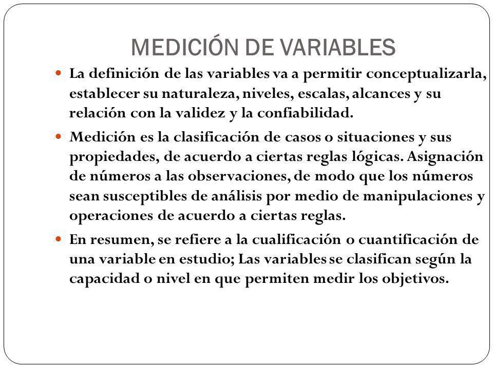 MEDICIÓN DE VARIABLES