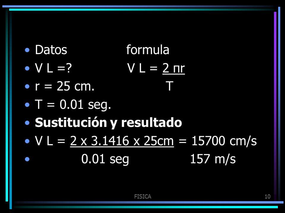 Sustitución y resultado V L = 2 x 3.1416 x 25cm = 15700 cm/s