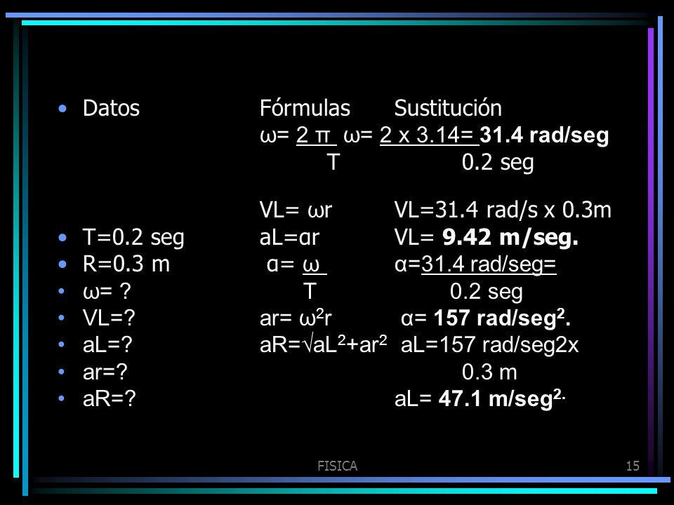 Datos Fórmulas Sustitución ω= 2 π ω= 2 x 3.14= 31.4 rad/seg T 0.2 seg