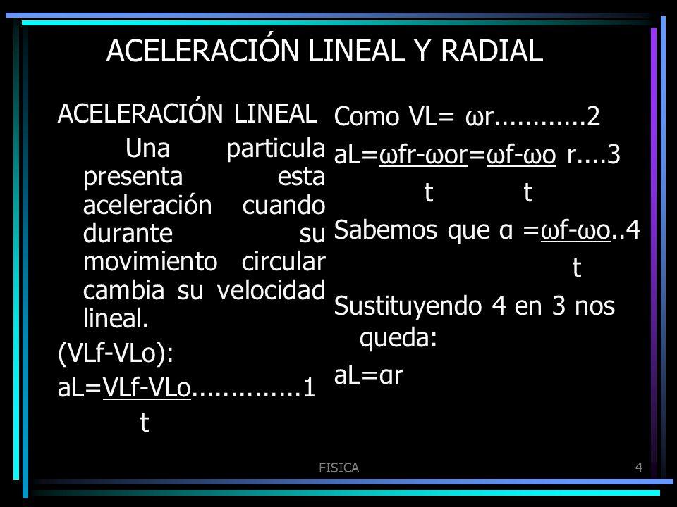 ACELERACIÓN LINEAL Y RADIAL