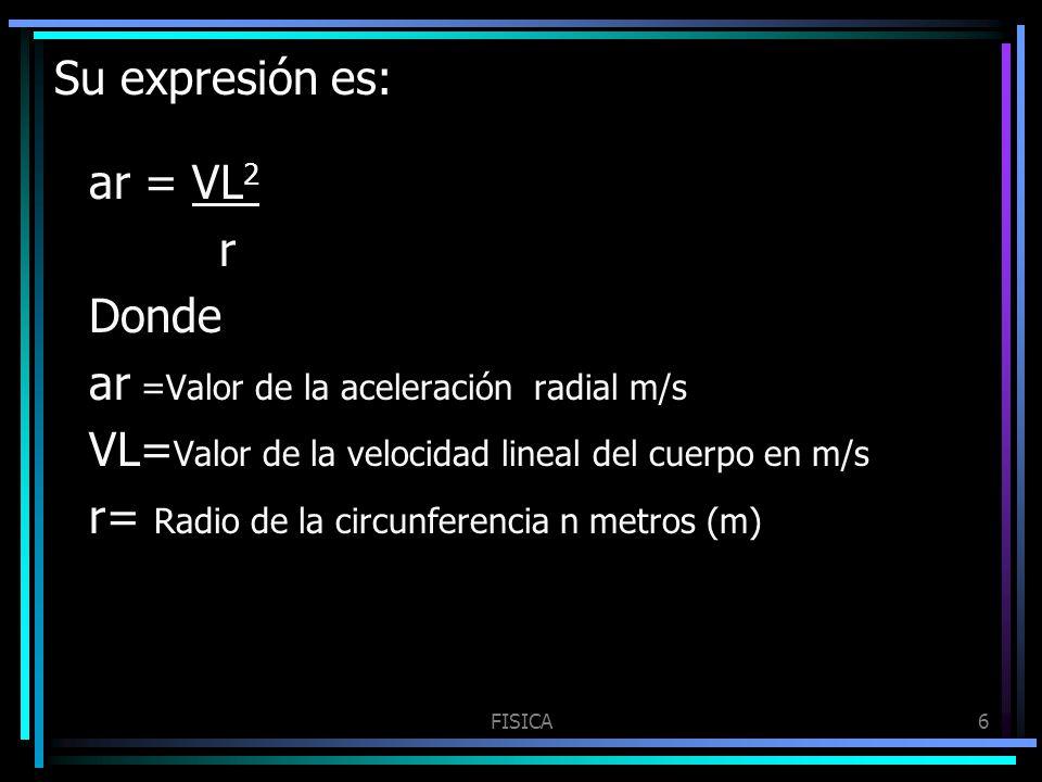 ar =Valor de la aceleración radial m/s
