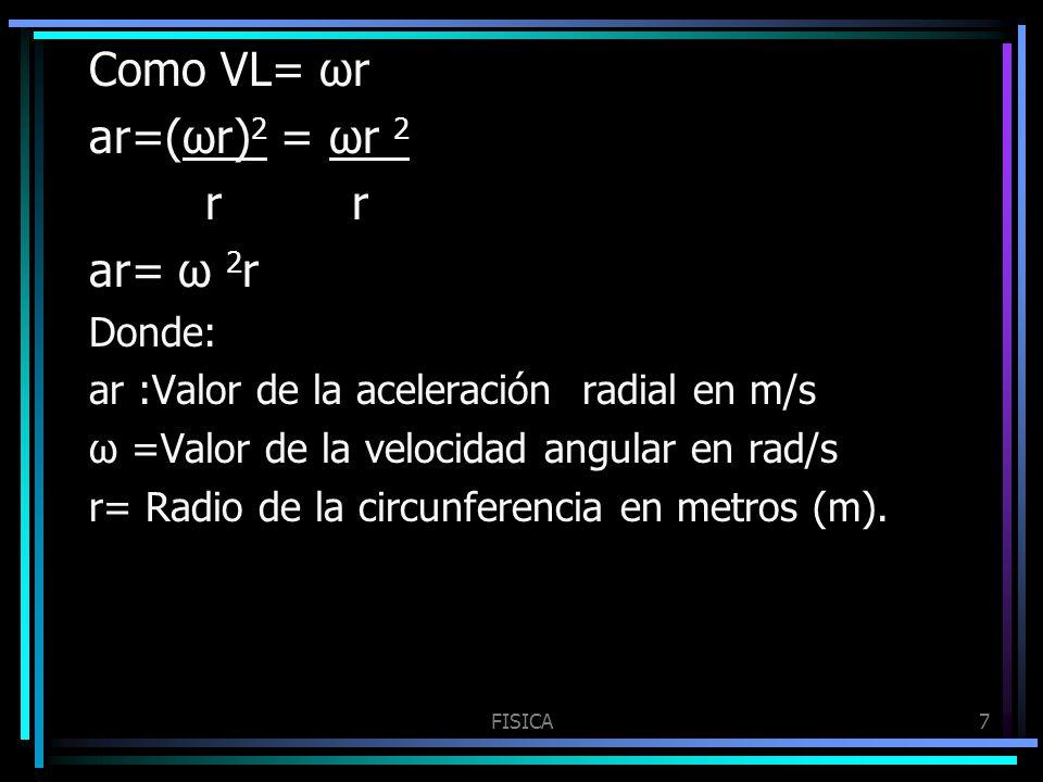 Como VL= ωr ar=(ωr)2 = ωr 2 r r ar= ω 2r Donde: