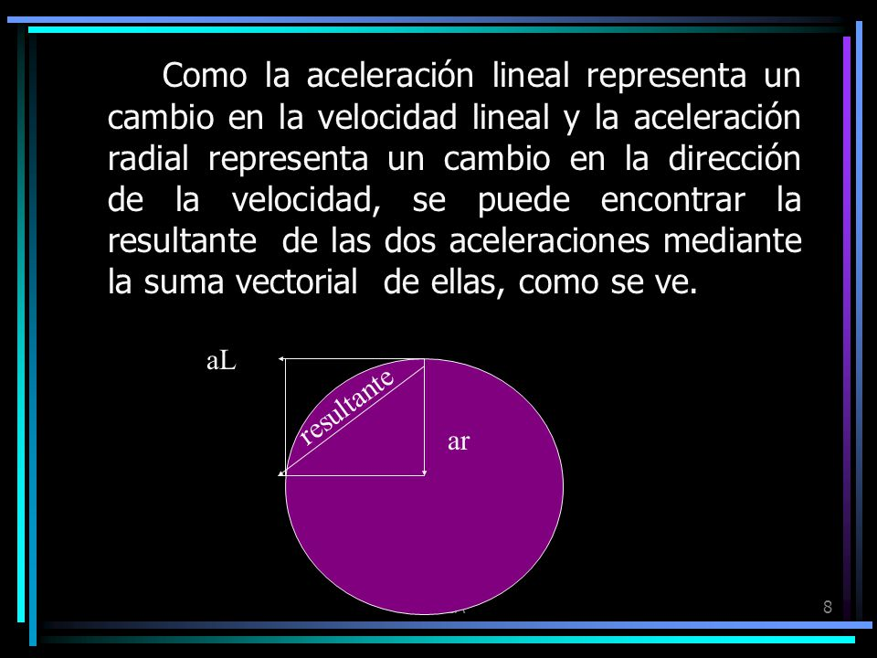 Como la aceleración lineal representa un cambio en la velocidad lineal y la aceleración radial representa un cambio en la dirección de la velocidad, se puede encontrar la resultante de las dos aceleraciones mediante la suma vectorial de ellas, como se ve.