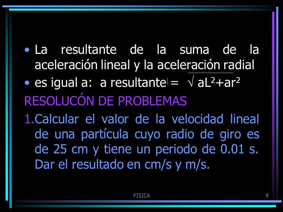es igual a: a resultante = √ aL2+ar2 RESOLUCÓN DE PROBLEMAS