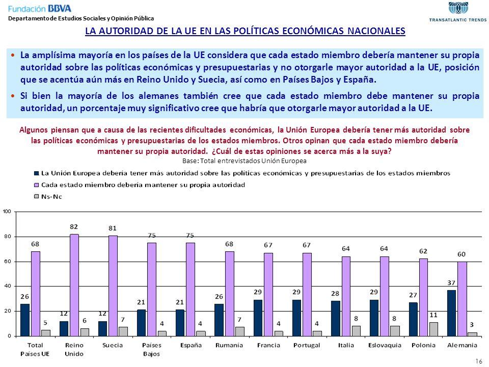 LA AUTORIDAD DE LA UE EN LAS POLÍTICAS ECONÓMICAS NACIONALES