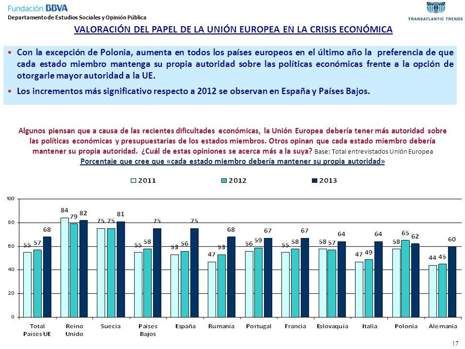 VALORACIÓN DEL PAPEL DE LA UNIÓN EUROPEA EN LA CRISIS ECONÓMICA