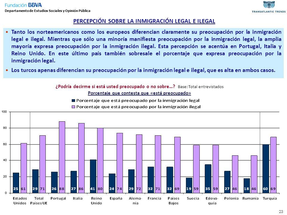 PERCEPCIÓN SOBRE LA INMIGRACIÓN LEGAL E ILEGAL