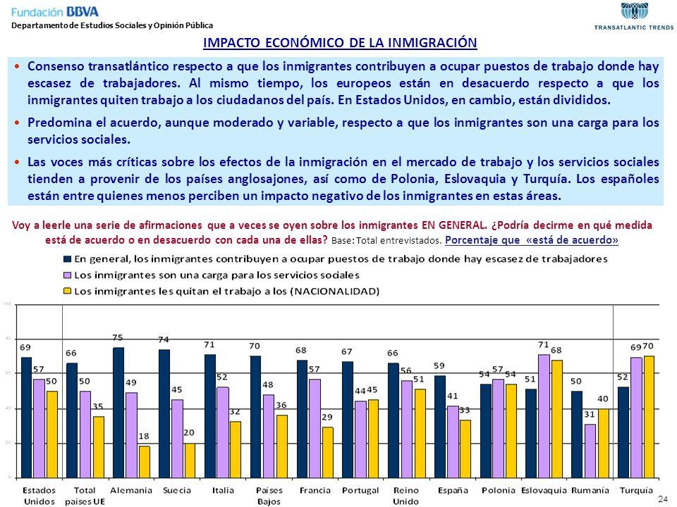 IMPACTO ECONÓMICO DE LA INMIGRACIÓN