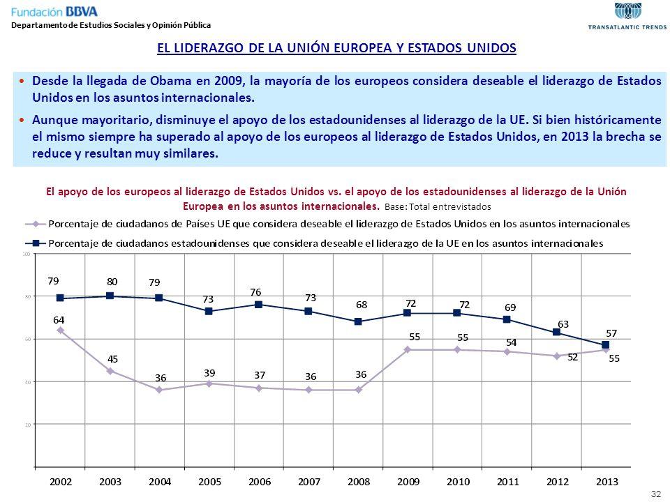 EL LIDERAZGO DE LA UNIÓN EUROPEA Y ESTADOS UNIDOS