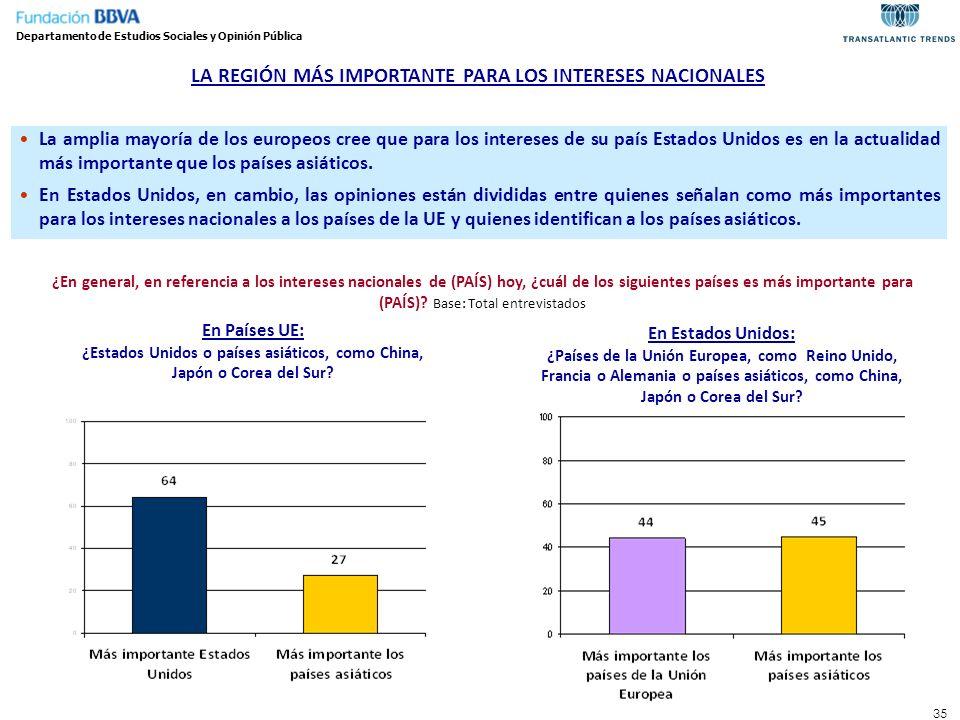 LA REGIÓN MÁS IMPORTANTE PARA LOS INTERESES NACIONALES