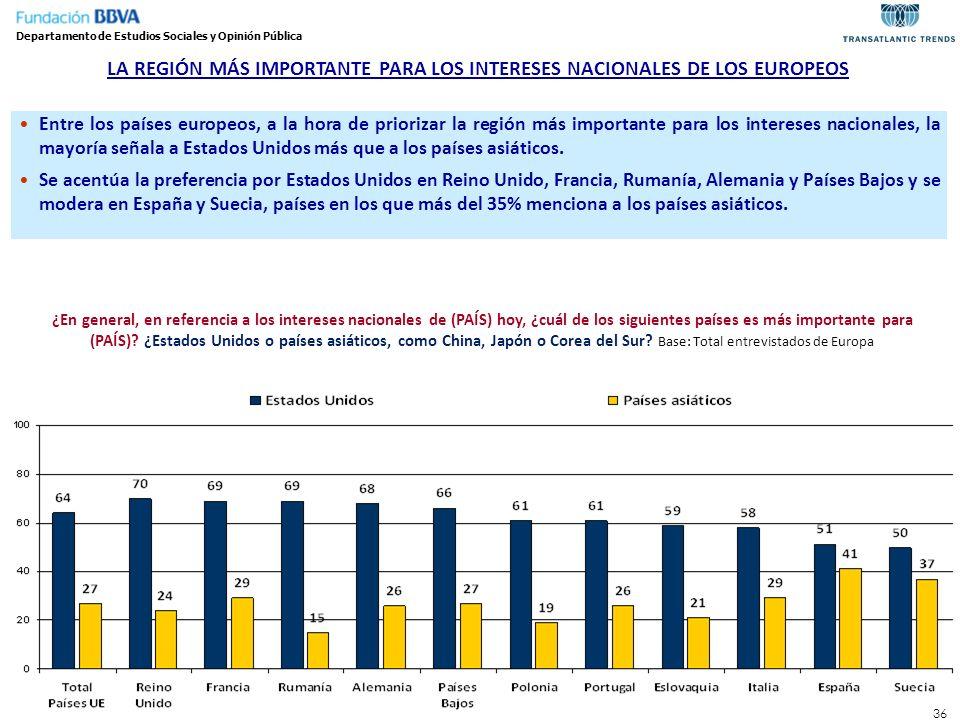 LA REGIÓN MÁS IMPORTANTE PARA LOS INTERESES NACIONALES DE LOS EUROPEOS