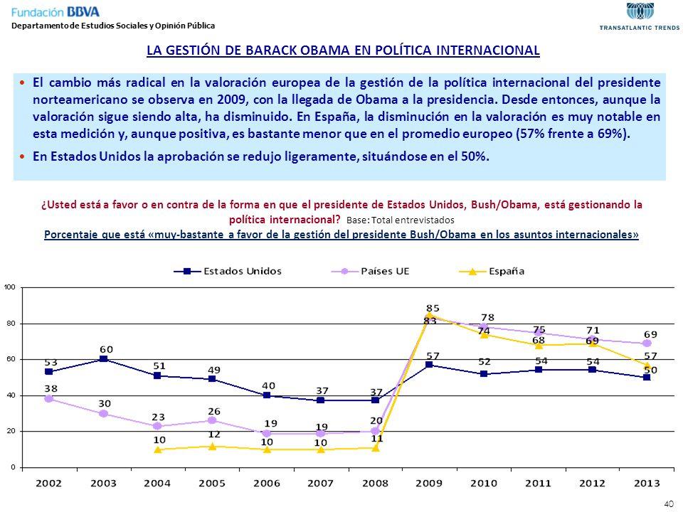 LA GESTIÓN DE BARACK OBAMA EN POLÍTICA INTERNACIONAL