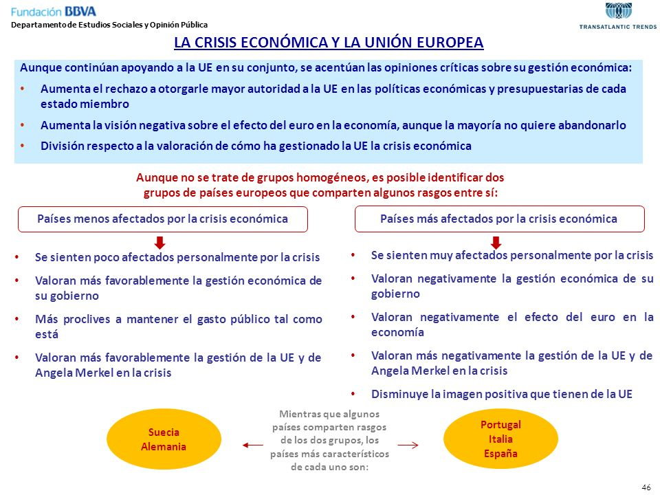 LA CRISIS ECONÓMICA Y LA UNIÓN EUROPEA
