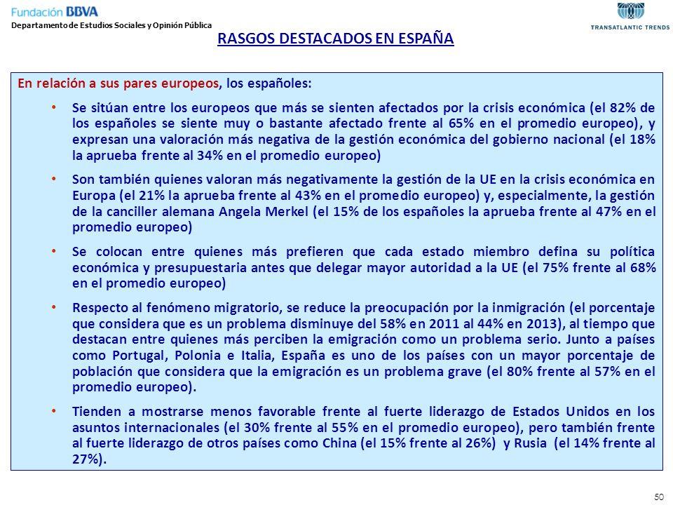 RASGOS DESTACADOS EN ESPAÑA