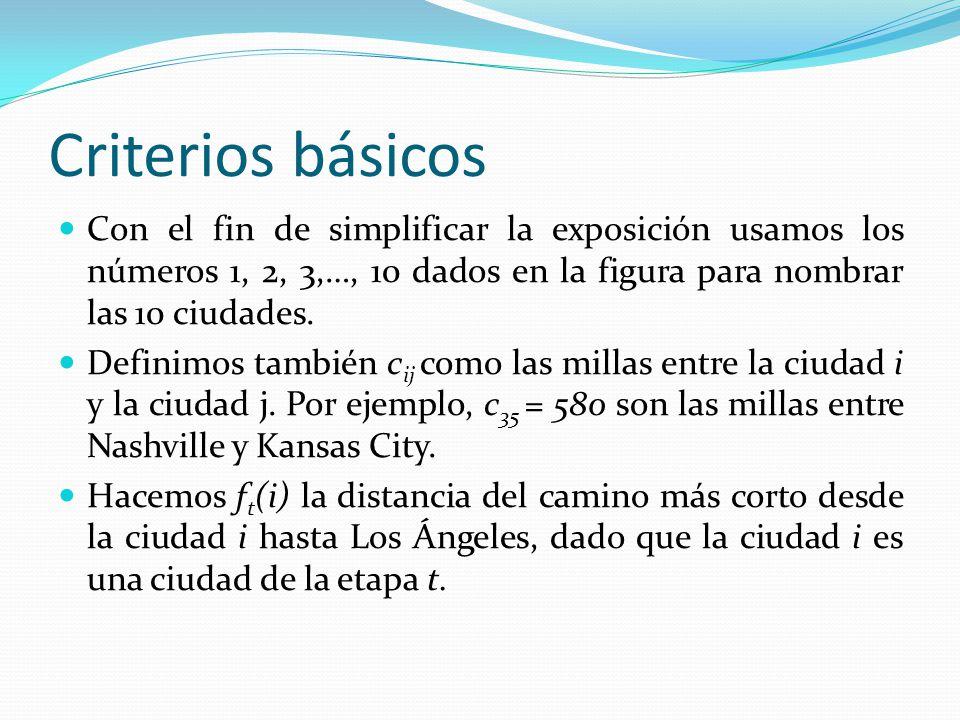 Criterios básicos Con el fin de simplificar la exposición usamos los números 1, 2, 3,…, 10 dados en la figura para nombrar las 10 ciudades.