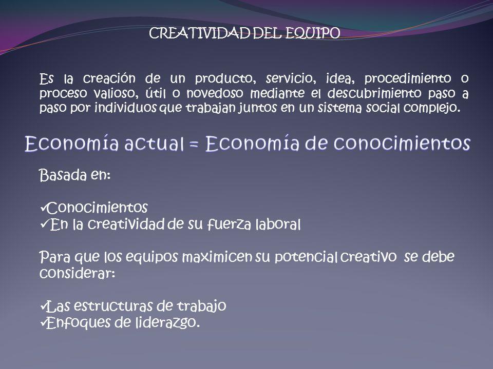 CREATIVIDAD DEL EQUIPO
