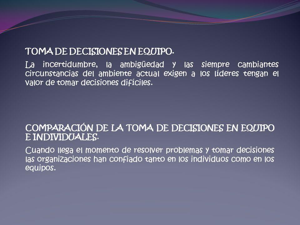 TOMA DE DECISIONES EN EQUIPO.