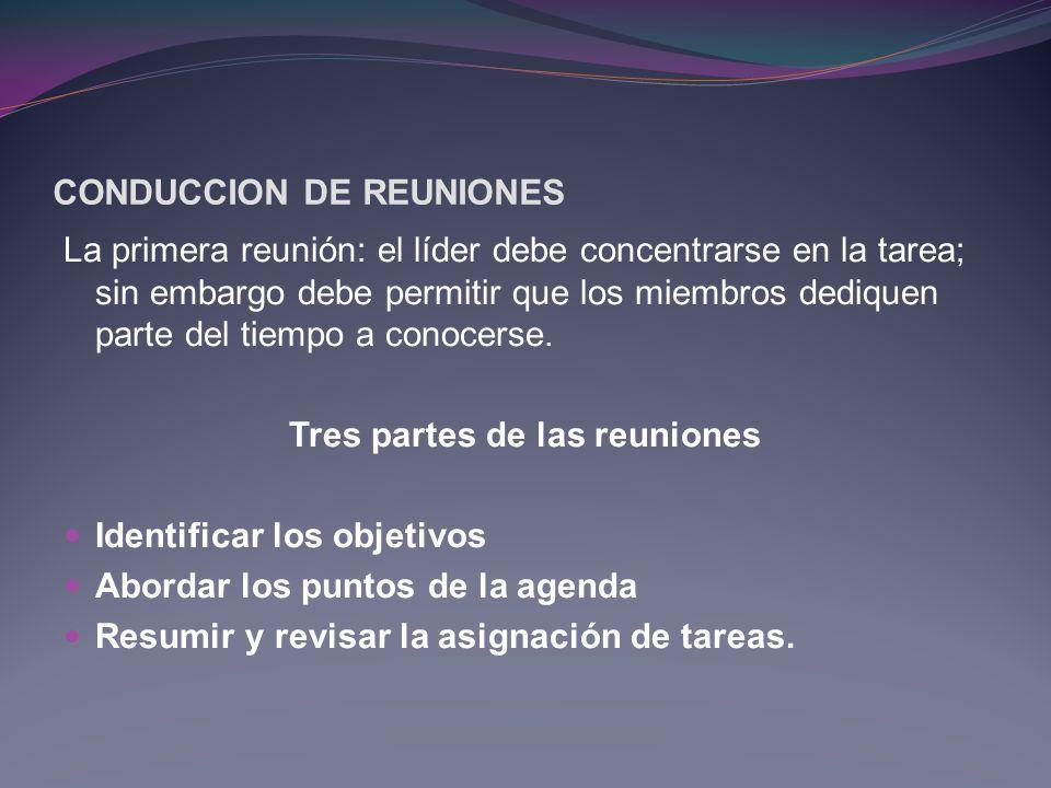 CONDUCCION DE REUNIONES