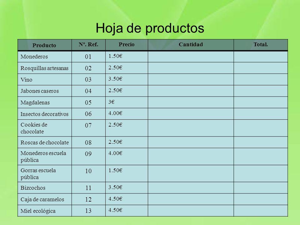 Hoja de productos 01 02 03 04 05 06 07 08 09 10 11 12 13 Producto