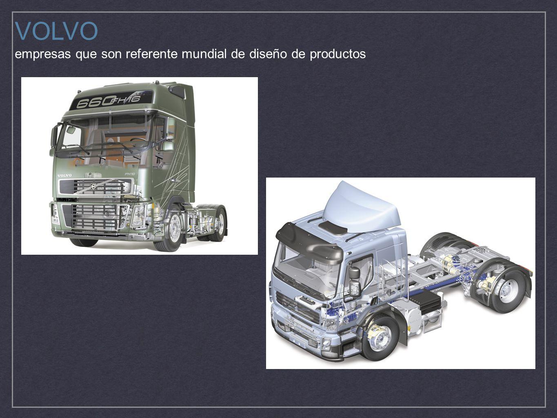VOLVO empresas que son referente mundial de diseño de productos