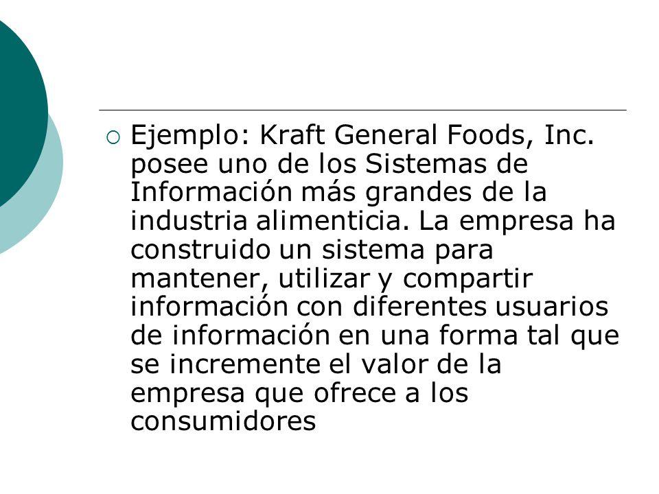 Ejemplo: Kraft General Foods, Inc