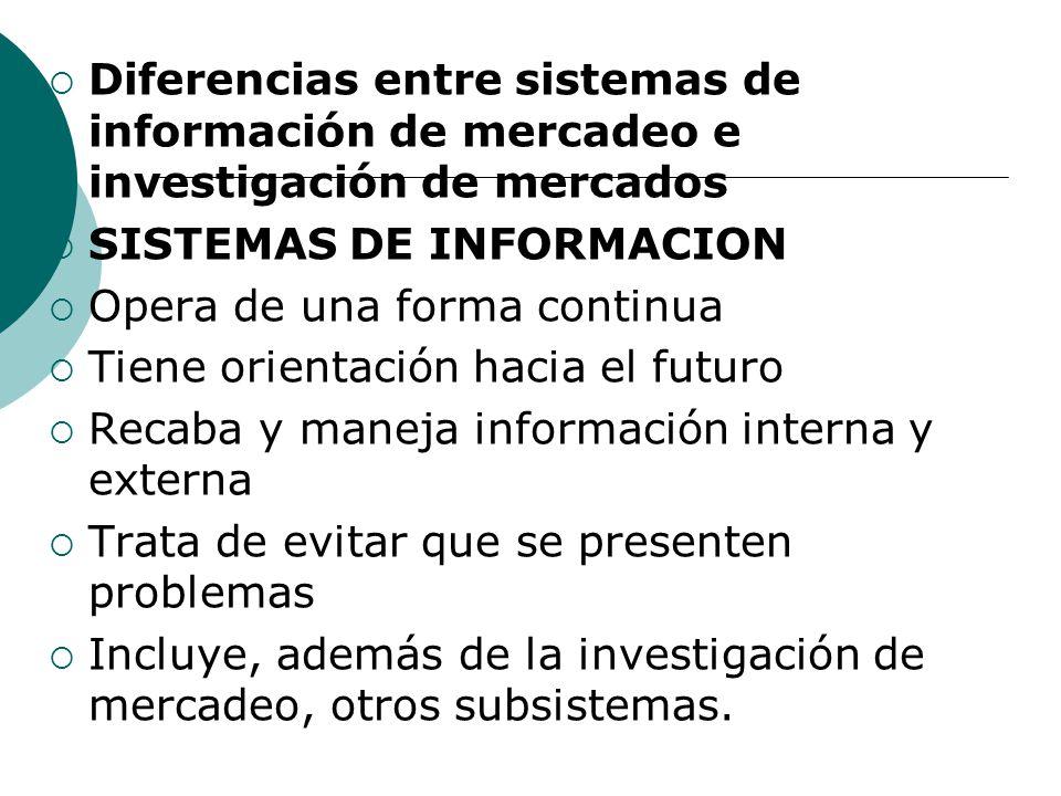 Diferencias entre sistemas de información de mercadeo e investigación de mercados