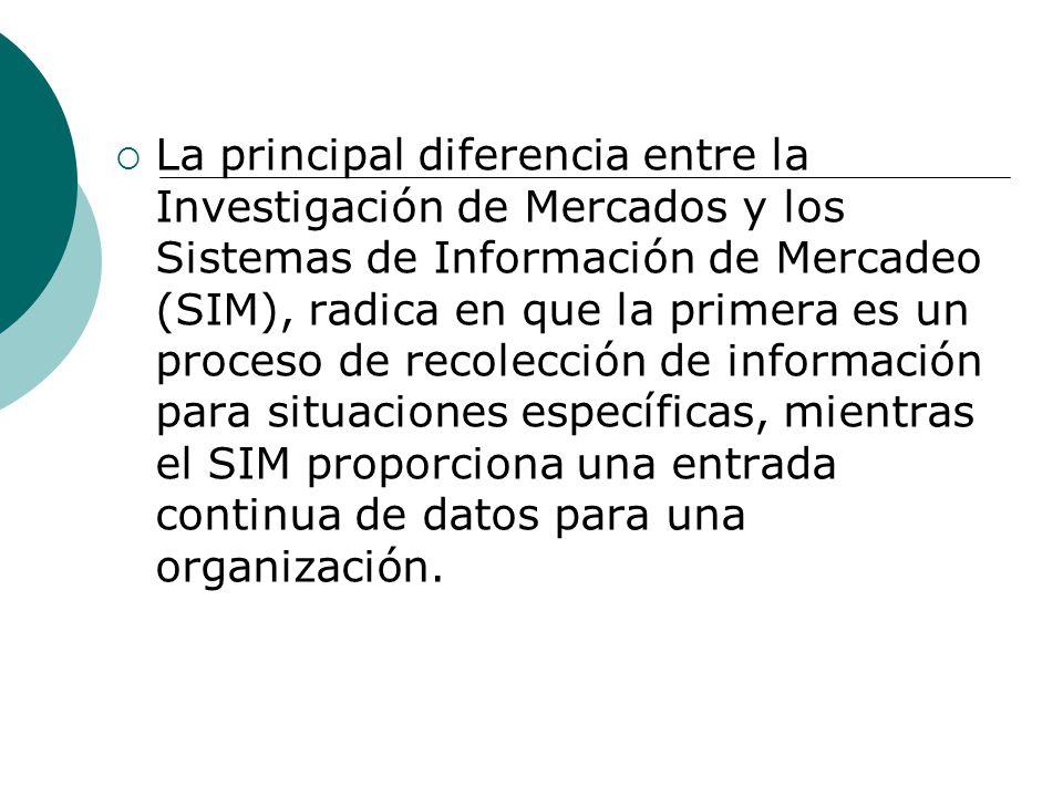 La principal diferencia entre la Investigación de Mercados y los Sistemas de Información de Mercadeo (SIM), radica en que la primera es un proceso de recolección de información para situaciones específicas, mientras el SIM proporciona una entrada continua de datos para una organización.