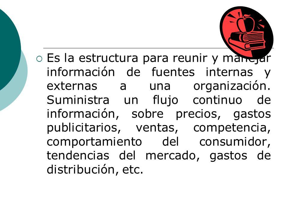Es la estructura para reunir y manejar información de fuentes internas y externas a una organización.