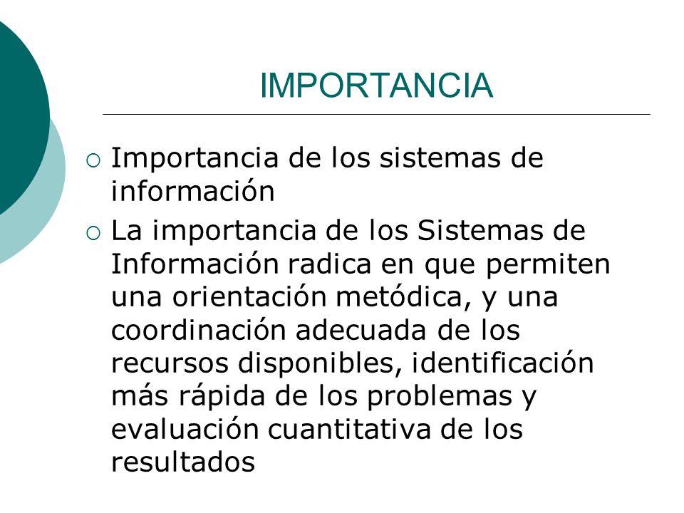 IMPORTANCIA Importancia de los sistemas de información
