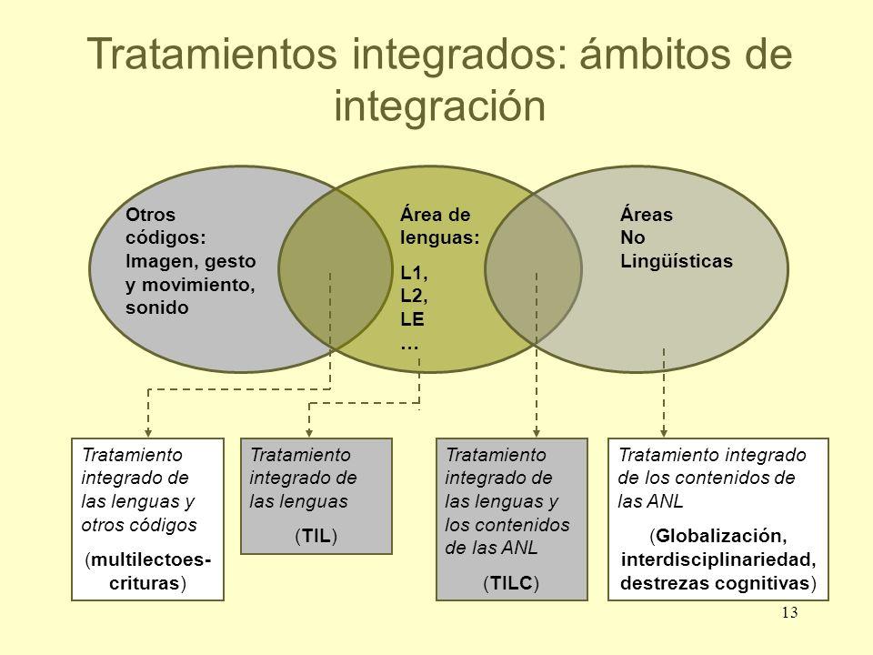 Tratamientos integrados: ámbitos de integración