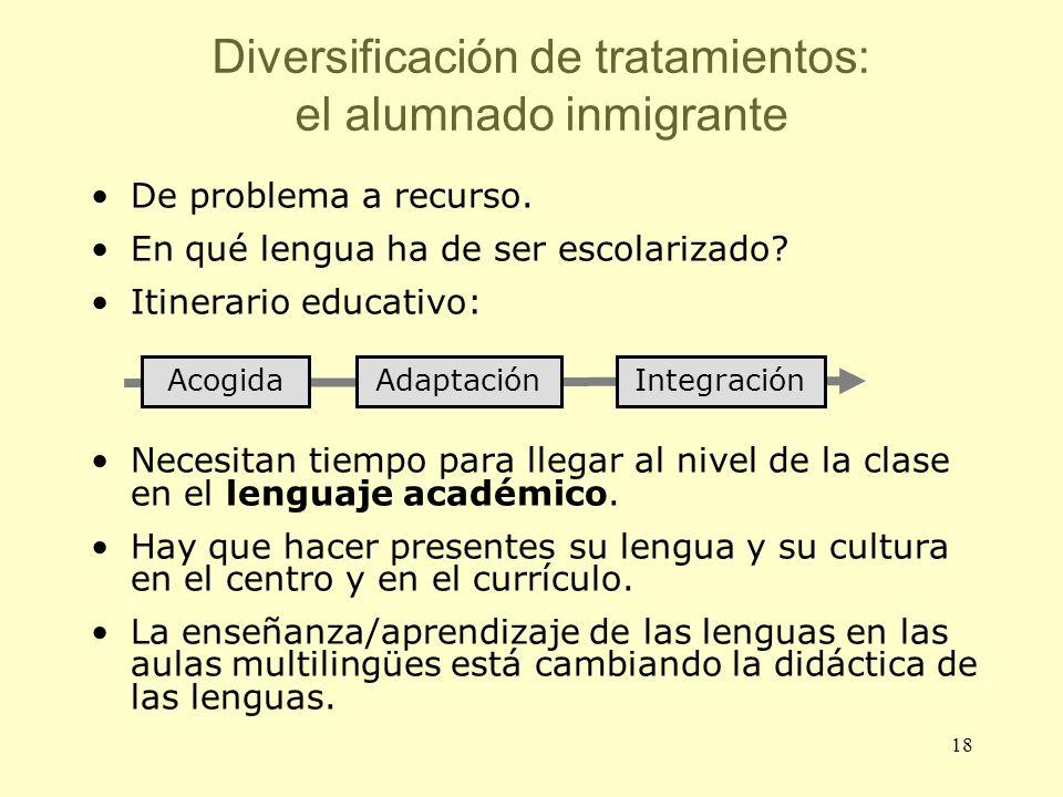 Diversificación de tratamientos: el alumnado inmigrante