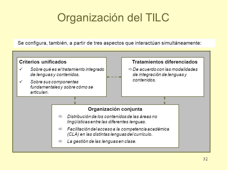 Tratamientos diferenciados Organización conjunta